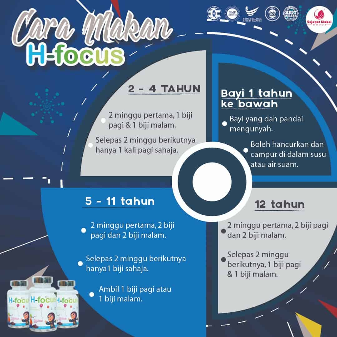 h-focus.online - Cara Makan Supplement H-Focus